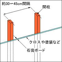 壁の断面.1.jpg